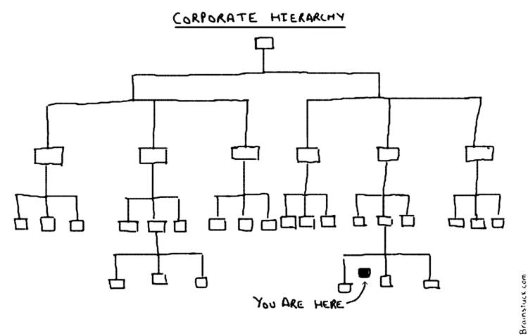 corporate-hierarchy-hi-res