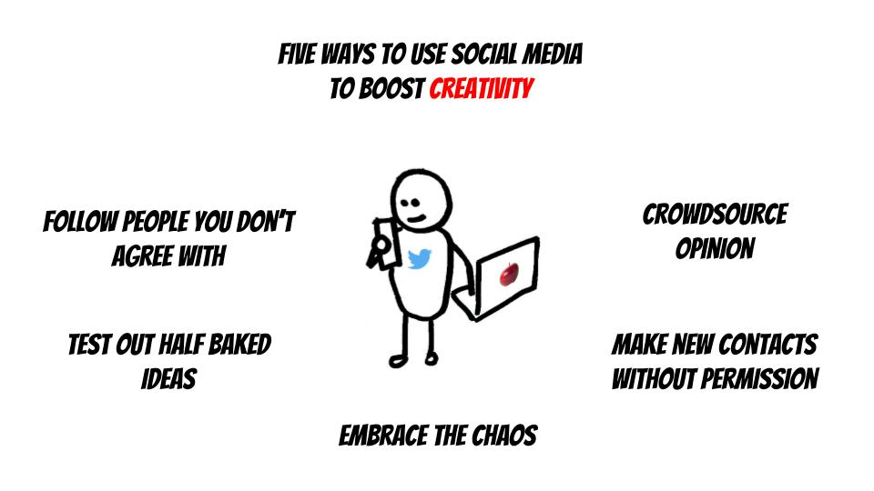 Five Ways Social Media Can InspireCreativity
