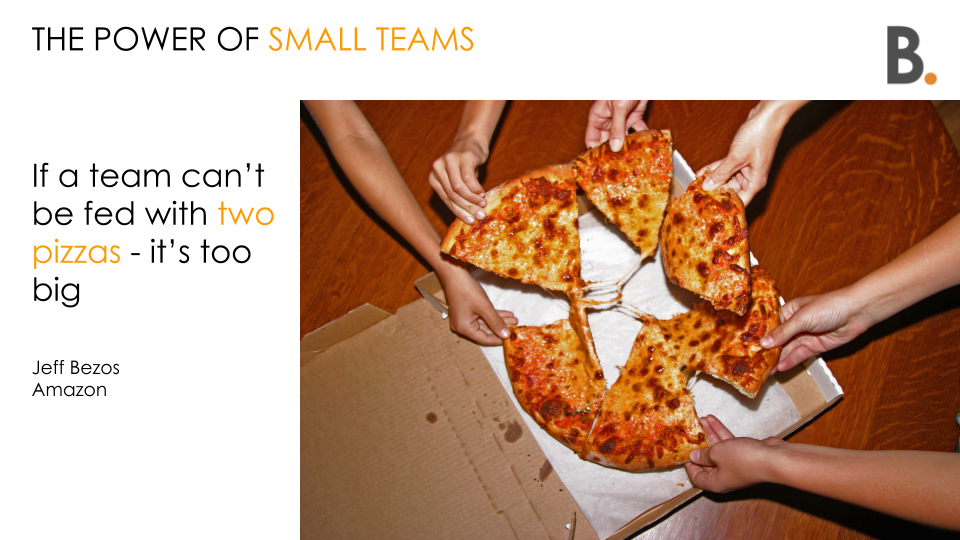 Why Small Teams Win