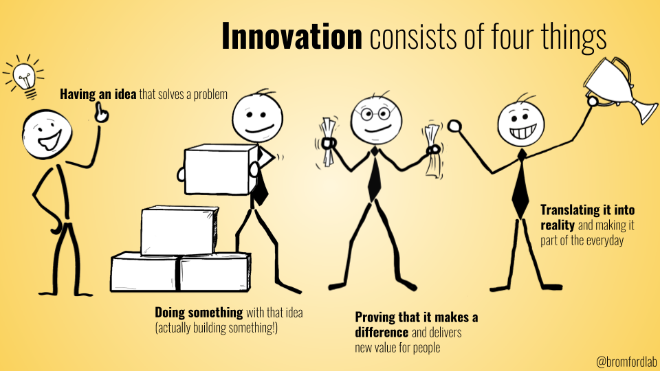 How To Avoid Innovation Theatre