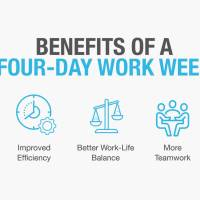 The Rise of The Four Day Work Week